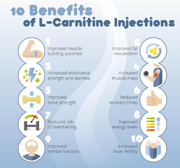 L-Carnitine benifits
